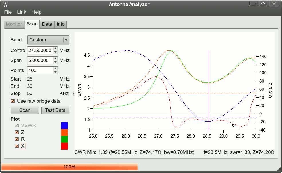 Screenshot of SARK100 antenna analyzer software for Linux / OSX